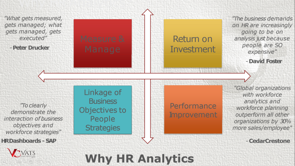 Why HR Analytics